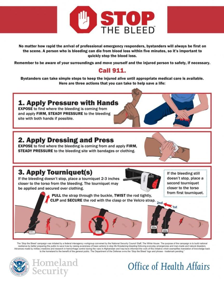 stopthebleed_infographic_full